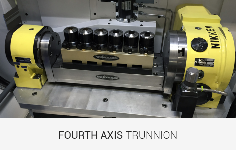 Fourth Axis Workholding